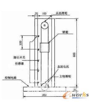 图2 升降机结构示意图