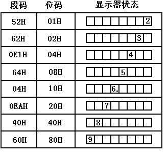 单片机学习之九:多位数码动态显示