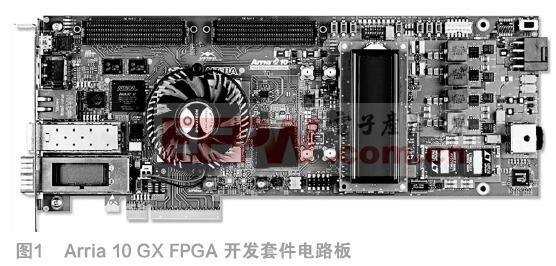 适用于FPGA、GPU和ASIC系统的电源管理