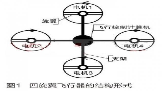 四旋翼飞行器控制系统硬件电路设计