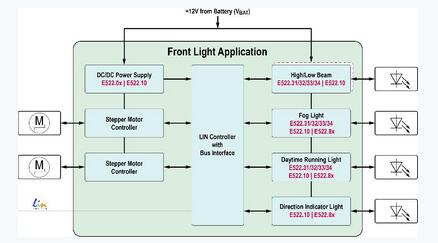 几种车用LED驱动方案的比较