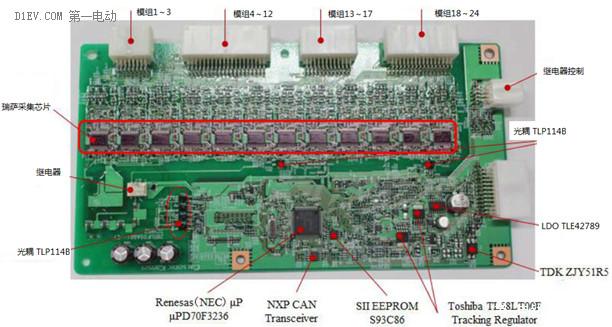 详解电动汽车的电池管理系统