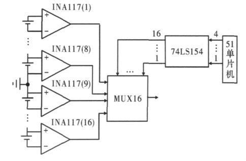 图3 16 个INA117 的共地点接法