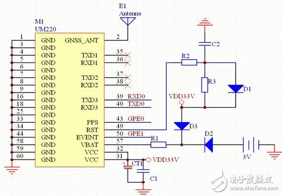 双向通信测试测量电路模块设计