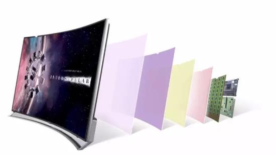 为何说海信ULED技术足足领先索尼三年?