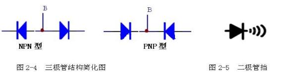 【E课堂】数字万用表判别三极管的管型与放大倍数图解