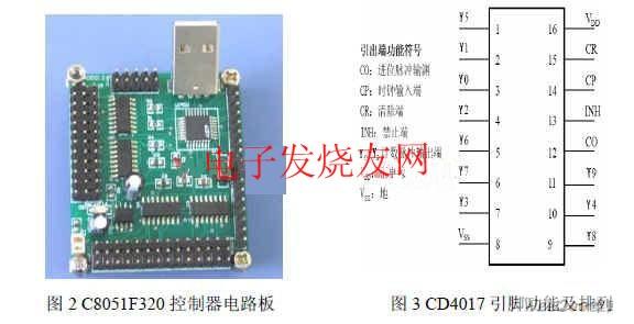 在microsoftvisio中创建任意芯片的管脚示意图