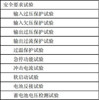 基于1591充电机检测规范给出厂检测的建议