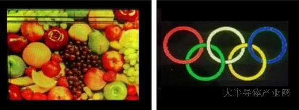研制成功首款基于稀土掺杂氧化物 TFT 技术的全彩色量子点电致发光显示屏研制成功