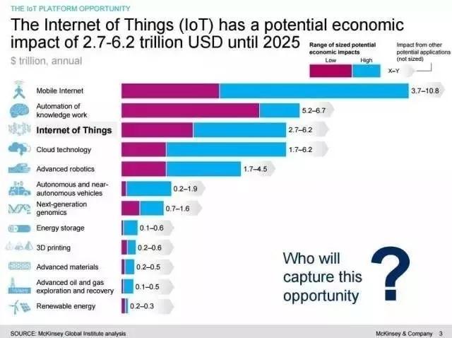 智能时代 传统巨头和初创企业谁能赢得未来?