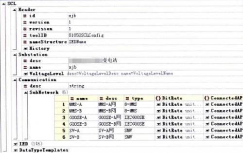 智能变电站为什么选用IEC61850协议?