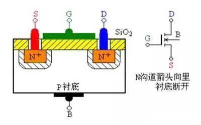 图解绝缘栅型场效应管