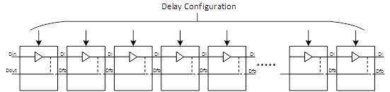 基于移动平均数原理的简易误差补偿电路