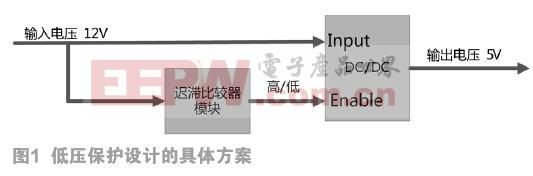 基于OBD接口的低压保护电路