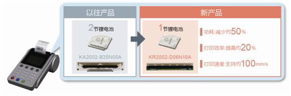 """ROHM开发出支持1节锂电池驱动的热敏打印头""""KR2002-D06N10A系列"""""""