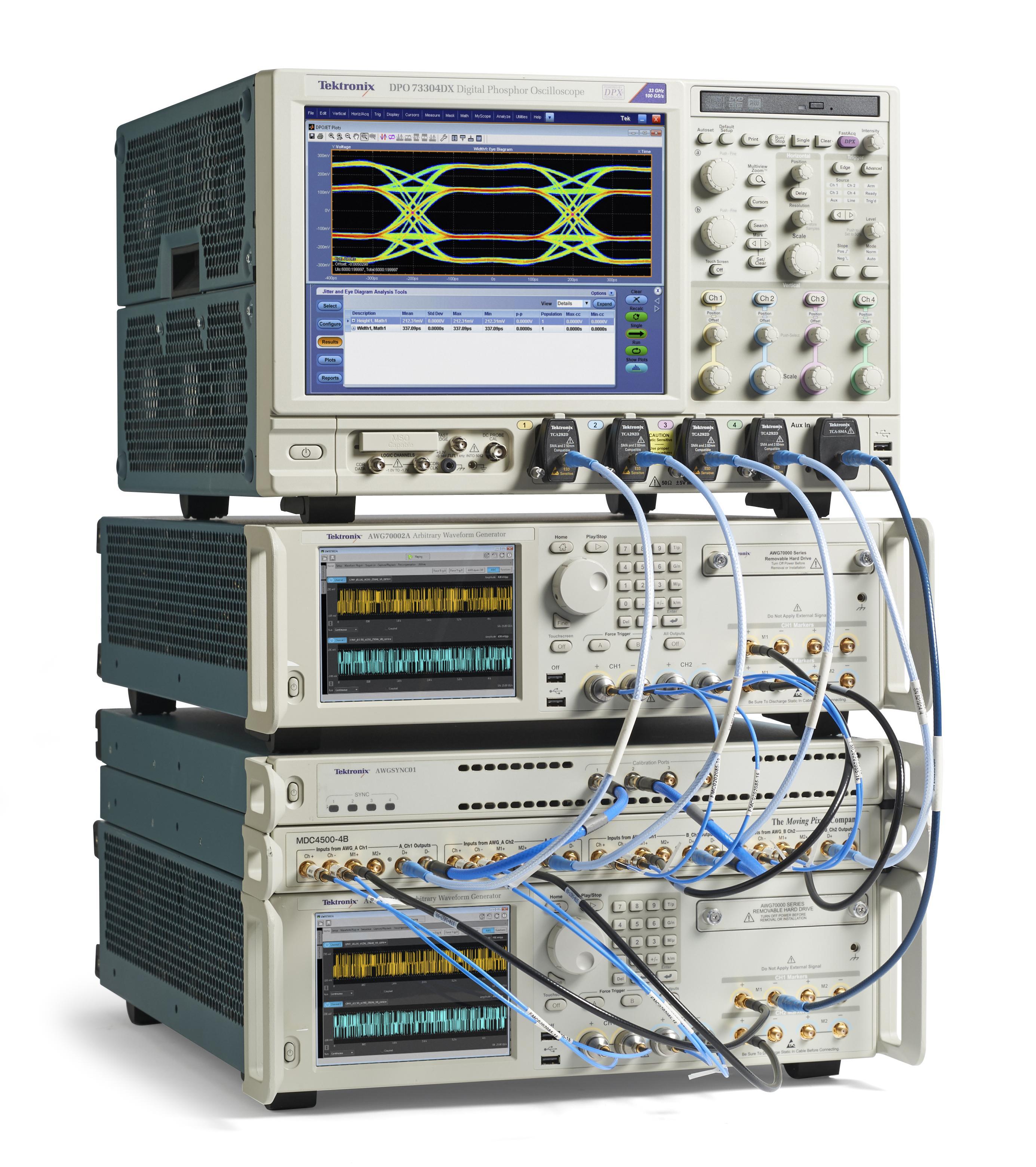 泰克为MIPI D-PHY v2.0推出业内第一个完善的接收机测试解决方案
