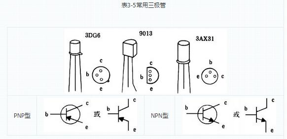 【E课堂】常用电子元件的图解及作用之晶体三极管