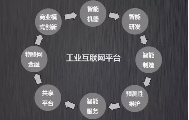 而树根互联提供的工业互联网云平台,就是契合中国制造业的水平,为