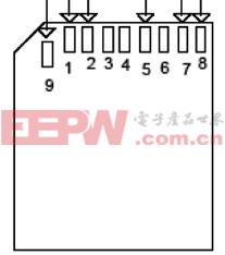 基于STM32 DIO接口驱动SD卡的设计(上)