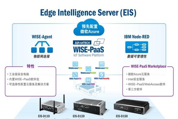 研华IoT边缘智能服务器---不仅仅是物联网网关