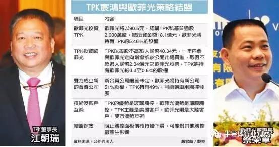 挑战GIS地位?欧菲光与TPK宣布结盟