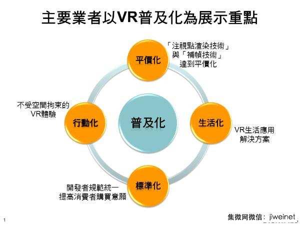 DIGITIMES:众厂努力下 VR普及化指日可待
