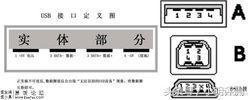 从USB接口看智能家居的统一