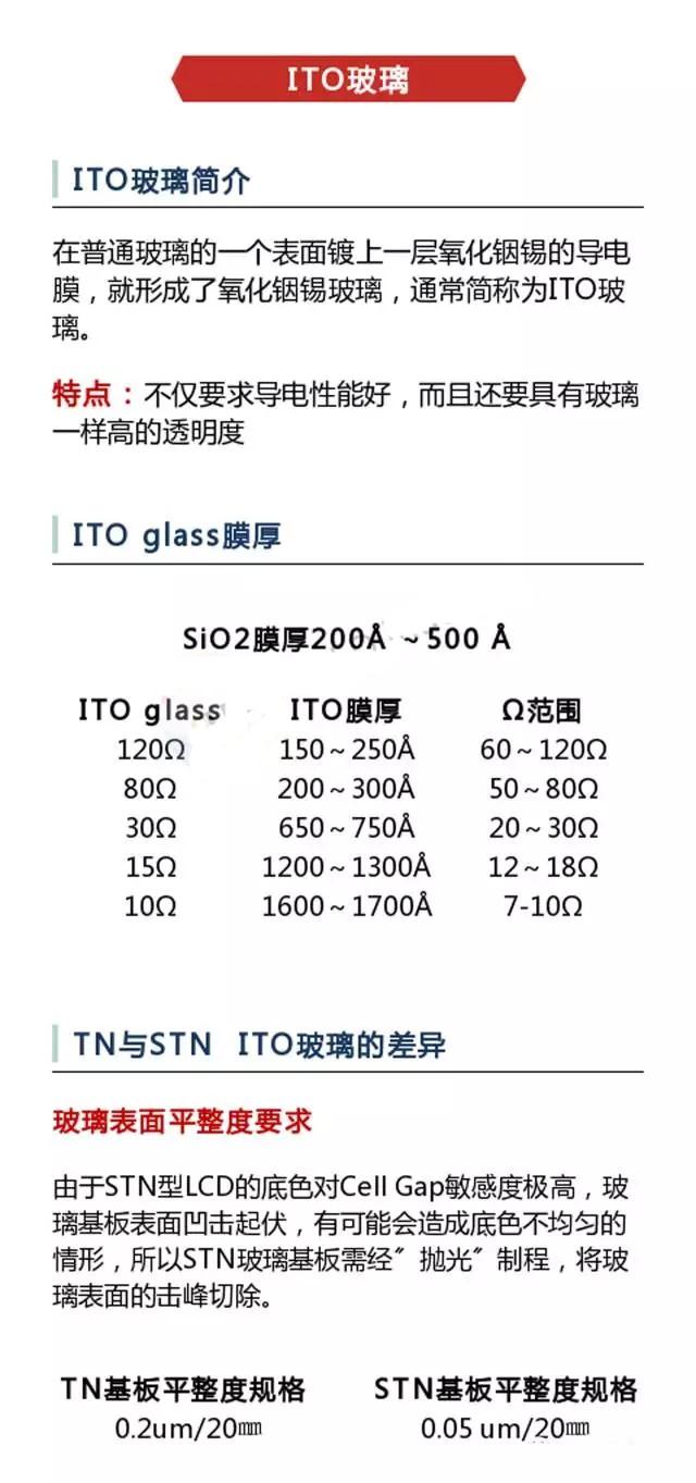 一文看懂ITO玻璃生产工艺、结构及其相关参数