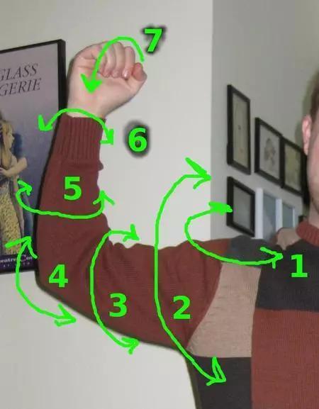 【E问E答】最厉害的机械手臂有几个自由度?