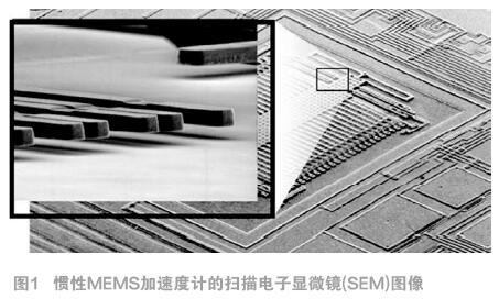 关于状态监控的MEMS加速度计您需要知道哪些