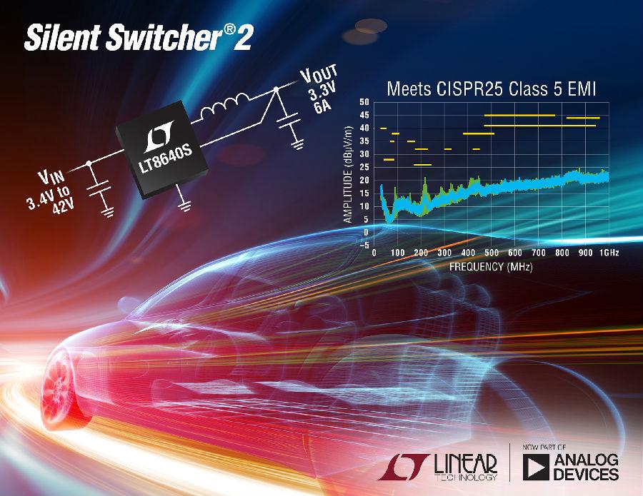 42V、6A (IOUT)、同步降压型 Silent Switcher 2  在 2MHz 提供 95% 效率并具有超低的 EMI / EMC 辐射