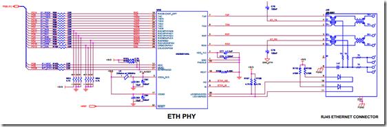 SAM4E单片机之旅——22、GMAC和PHY的介绍与初始化