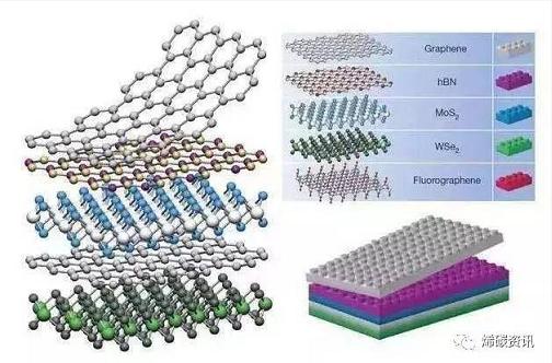 石墨烯研发新成果:超薄柔性微处理器