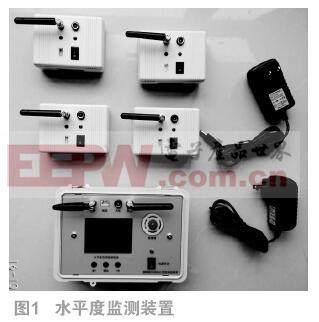 移动变电站水平度异常监测装置的研制与应用
