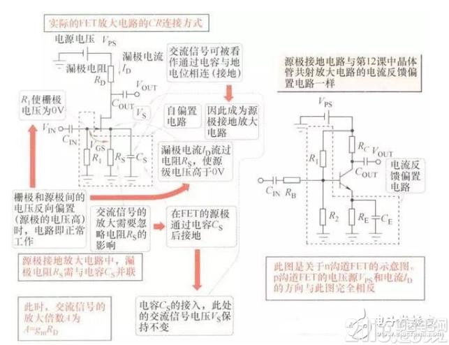 FET知识:采用结型FET实现的放大电路经典案例