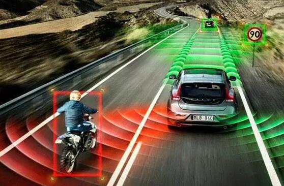 我国自动驾驶用激光雷达研究还处于起步阶段