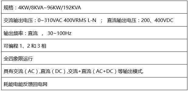 中电瑞华推出双向车载电源测试系统