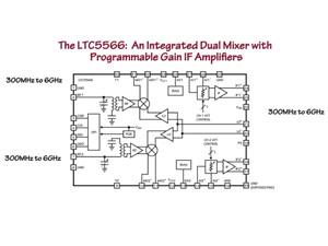 双通道混频器可实现一款面向 5G LTE 服务的紧凑型、宽带 MIMO 接收机