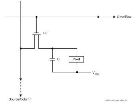 GVCOMTM运算放大器——降低功耗以实现更高效的LCD及OLED驱动