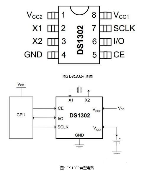 时钟芯片接口分析与DS1302典型原理电路图