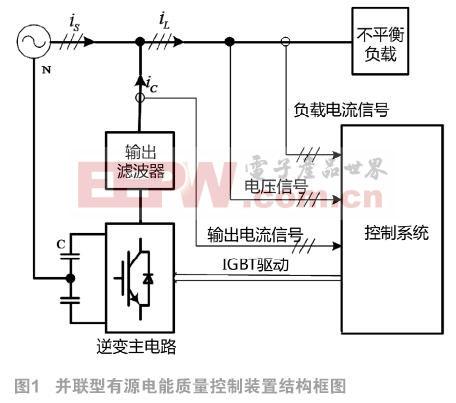 基于IGBT模块的电能质量治理设备能耗状况及节能分析