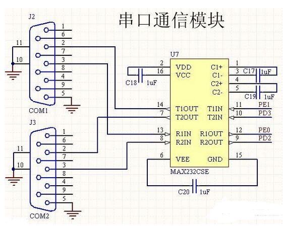 RS232异步串行通信USART电路设计