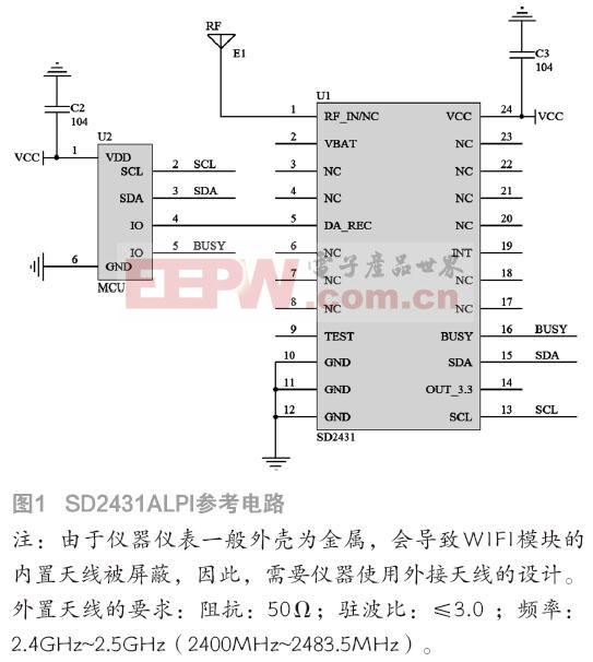 WIFI时钟SD2431ALPI在仪器仪表中的应用
