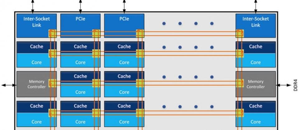 英特尔新Xeon处理器芯片架构大翻新