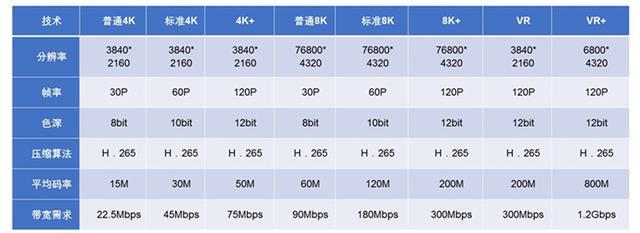 新一代WiFi比5G数据率高10倍
