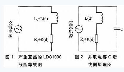 基于LDC1000和Kinetis微控制器的金属探测系统设计