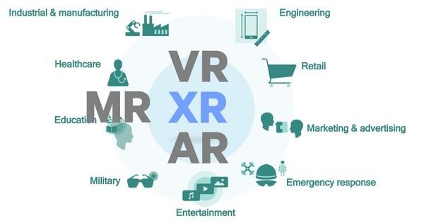 "AR/VR/MR将融合 高通XR技术让未来""触""手可及"