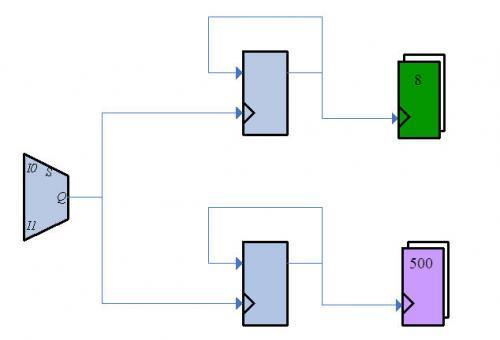 布线工程师如何充分掌控时钟信号?