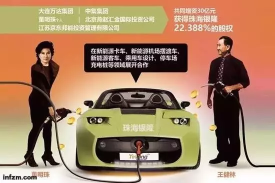 银隆拟收购南京客车制造厂 七大基地布局进行中