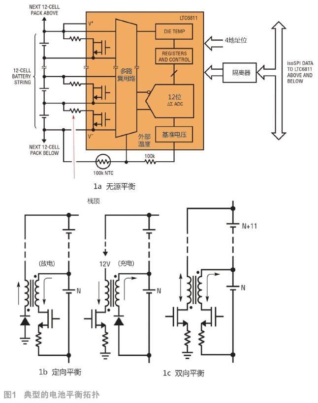 最大化延长即使具有老化电池的汽车电池组运行时间